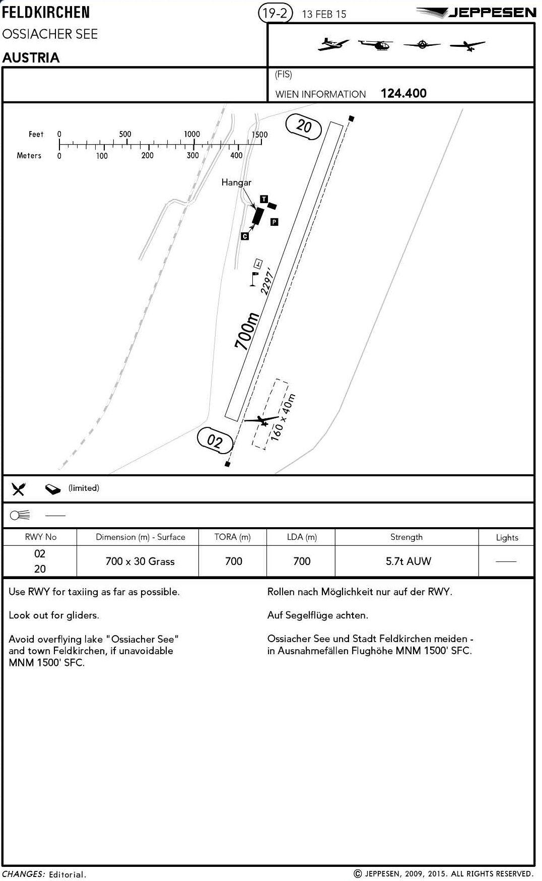 LOKF-AERODROME-LANDING-CHART-2015.jpg
